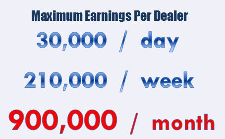 Maximum earning of a LoadCentral Sub-Dealer
