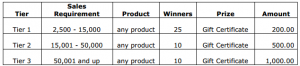 LoadCentral 10th anniversary promo corporate tier and monthly prizes