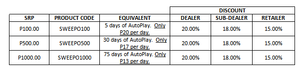 steam wallet codes | LoadCentral Philippines
