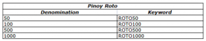 Pinoy Roto - Official Fantasy Site of the PBA