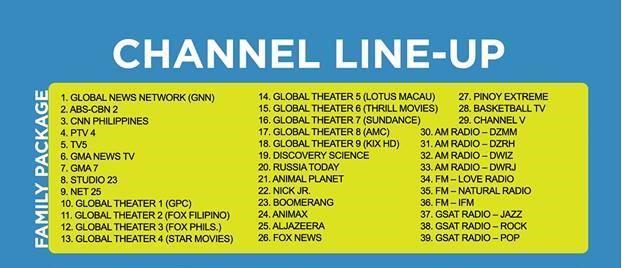 GSAT200 channel lineup