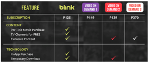 Blink Features Chart